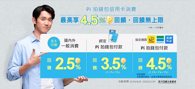 玉山銀行Pi拍錢包信用卡  繳稅神卡  海外3%加碼回饋中